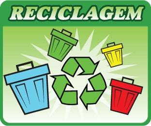 O que é Reciclagem?