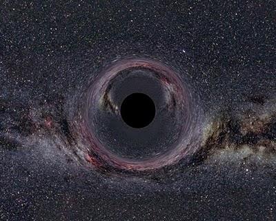 O que é buraco negro?